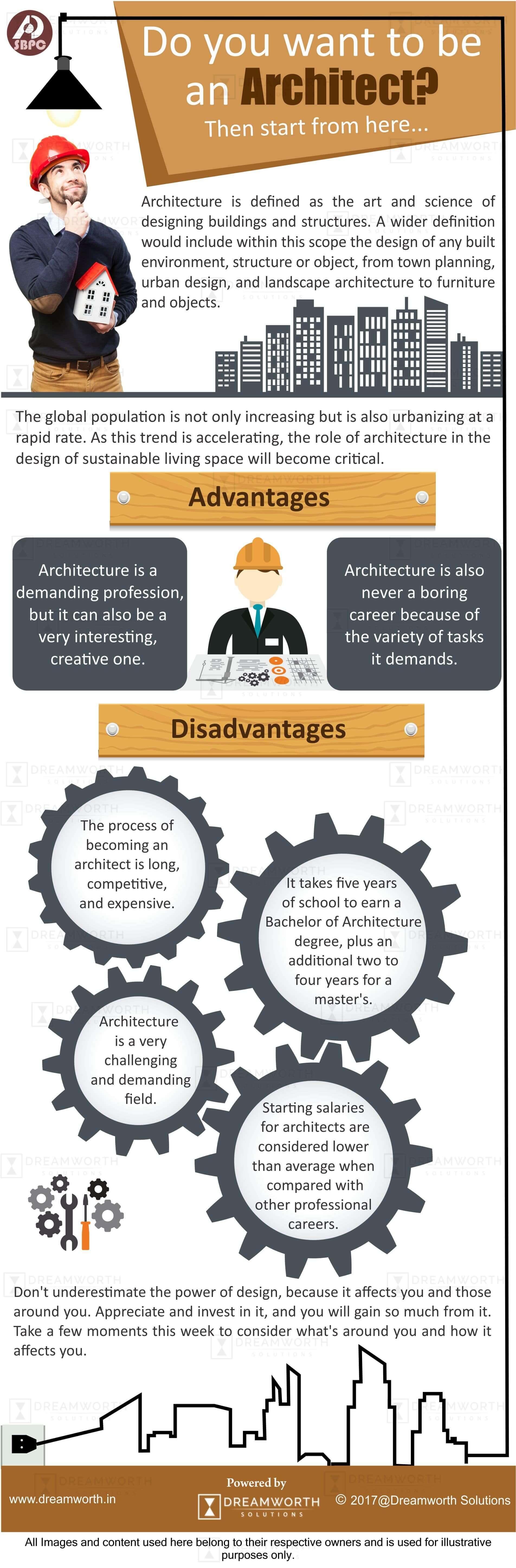 Infographic of SB Patil Architecture By Dreamworth