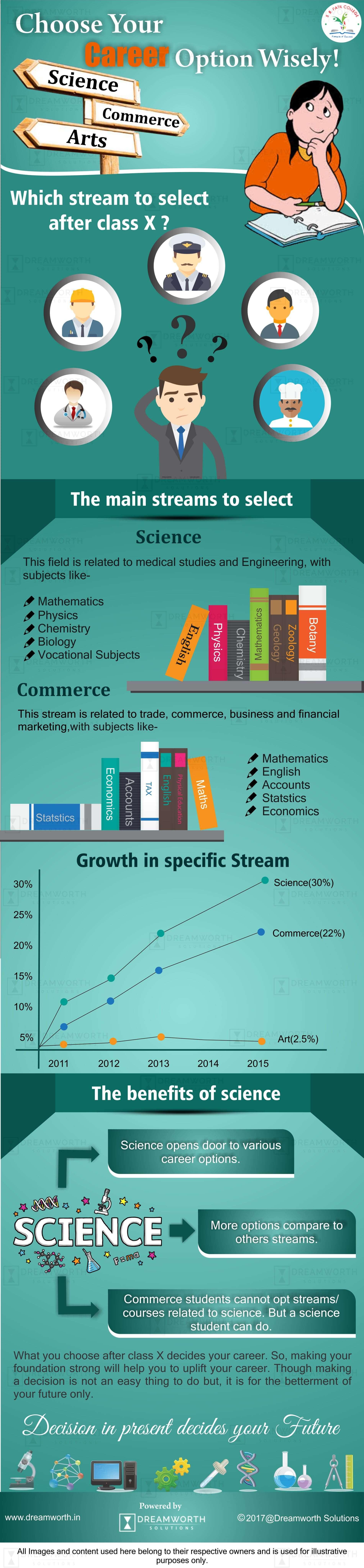 digital marketing service provider pune