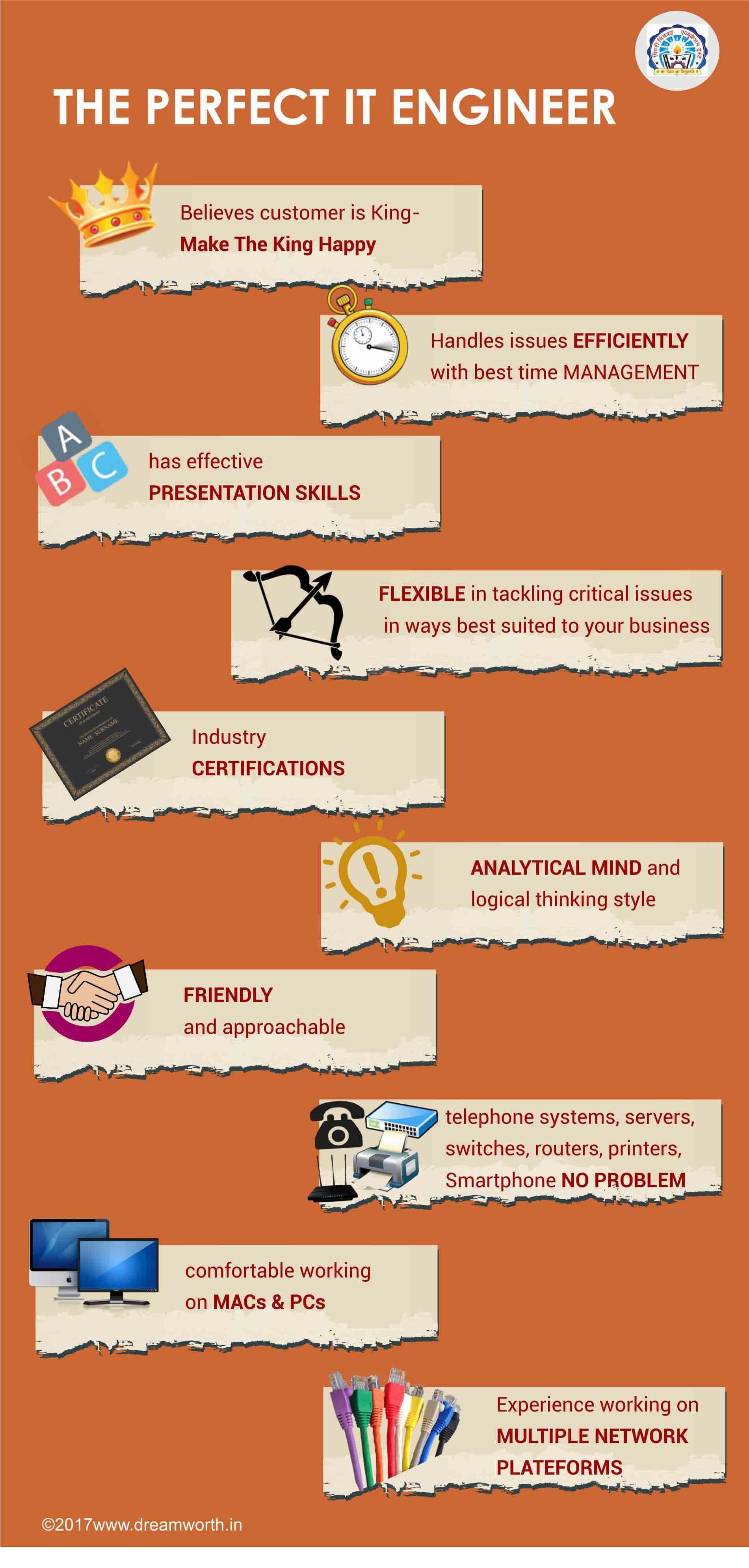 pccoer infographics