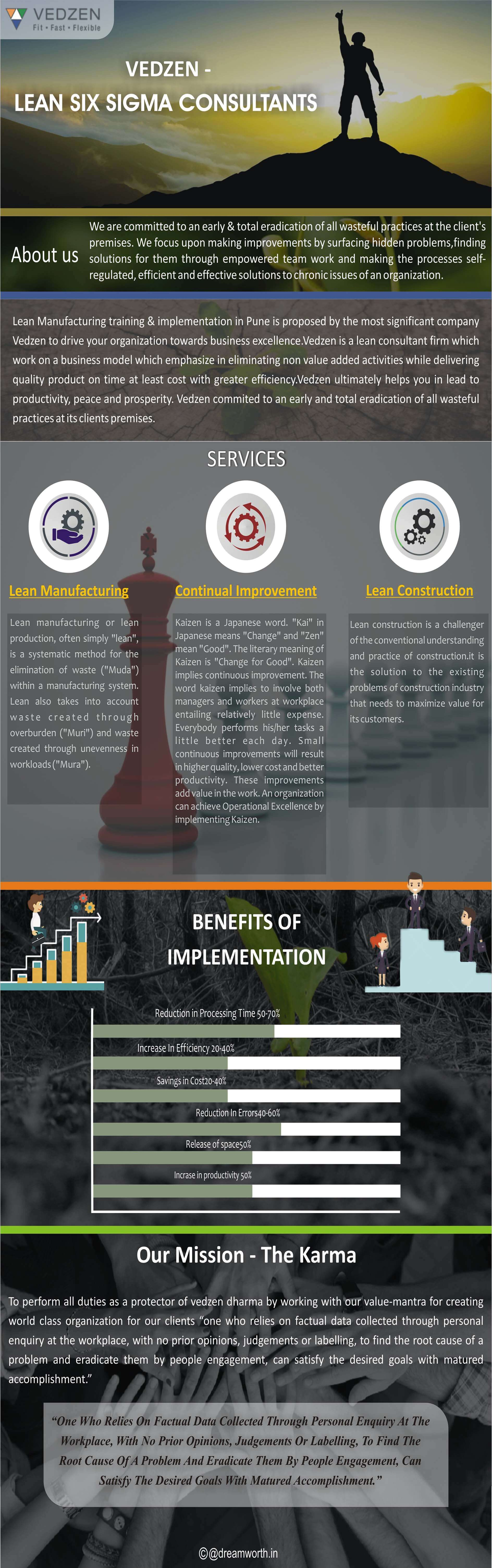 infographics on six sigma designed for the vedzen