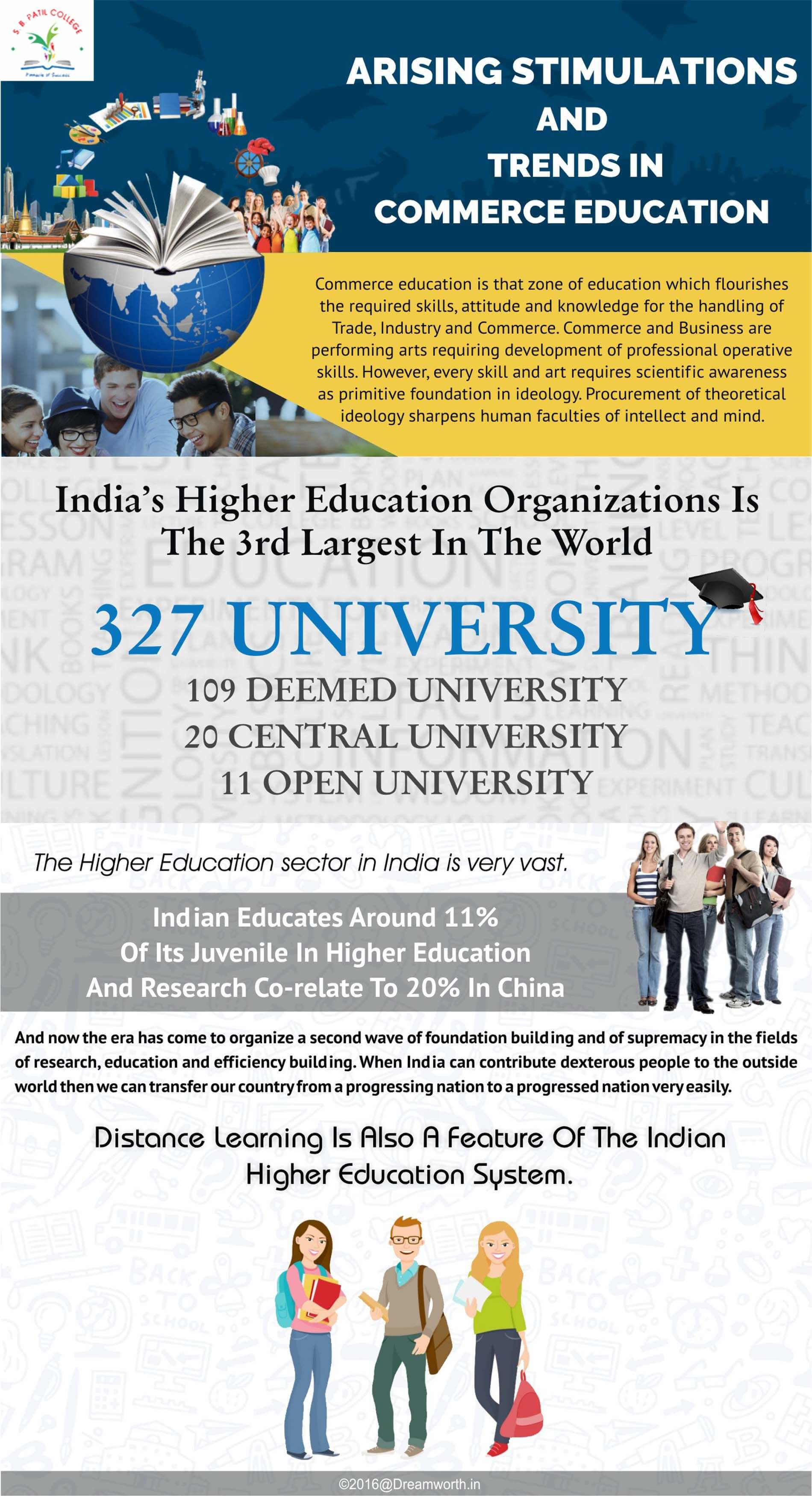 infographcs on junior college