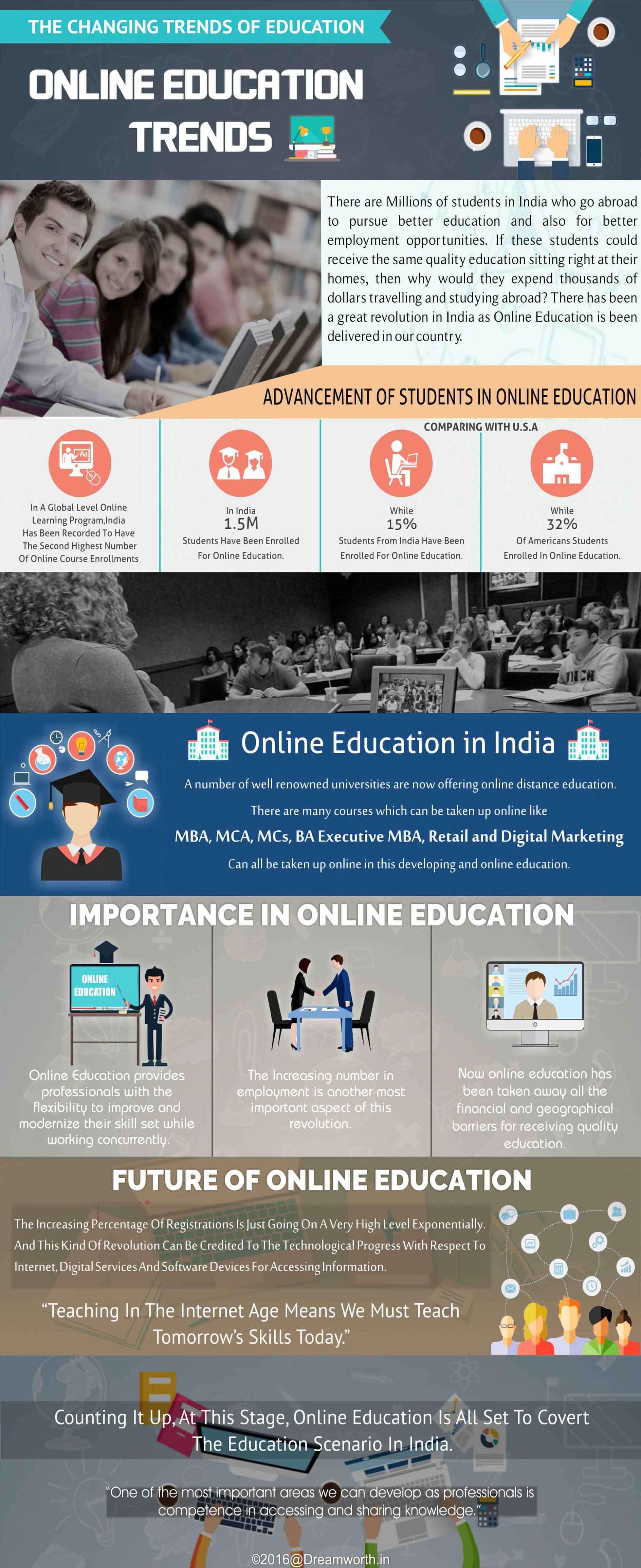SB Patil junior college infographics