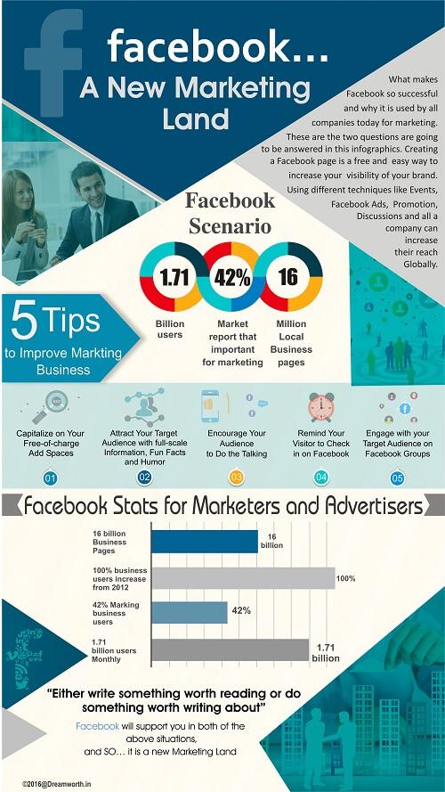 infographic-designing-company