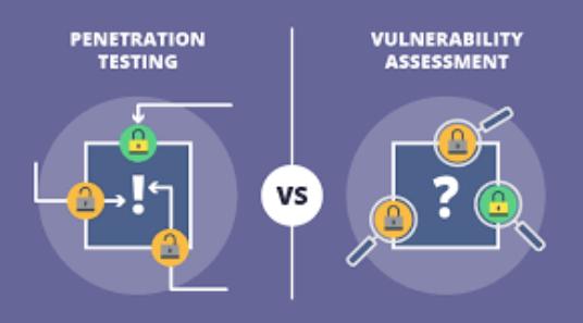 Pen Test Vs Vulnerability Assessment