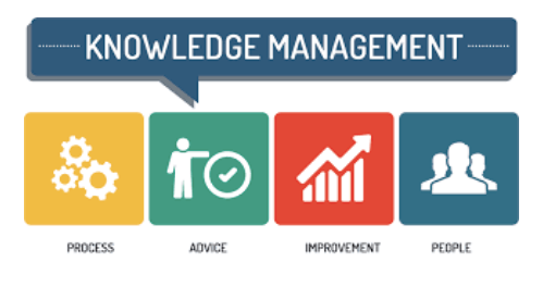 Knowledge Management Portals Process