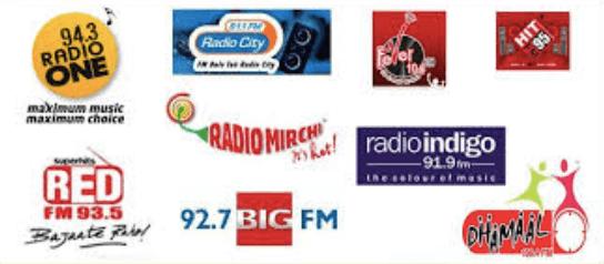 Radio Channels
