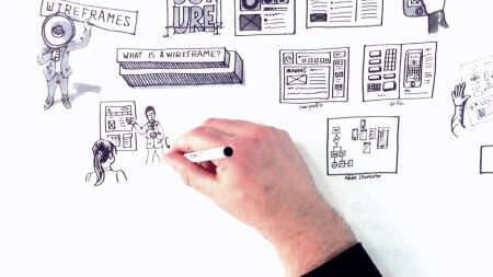 UX Sketch and Wireframing