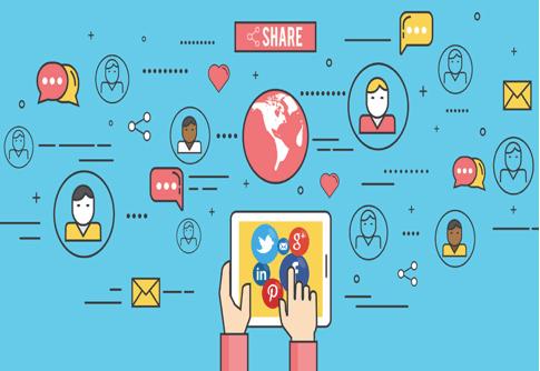 Social Media Marketing and Optimization