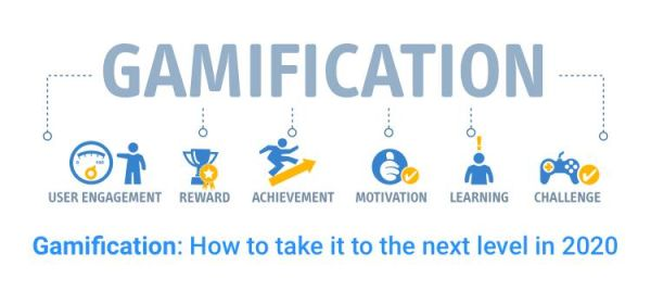 Gamification Practices