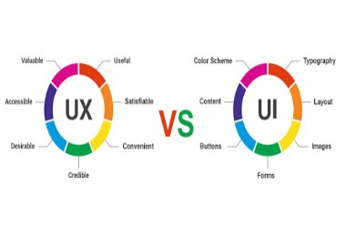 UI_and_UX