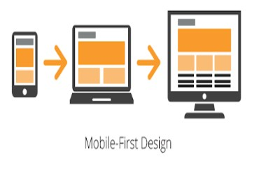 Mobile_First_Design_Approach