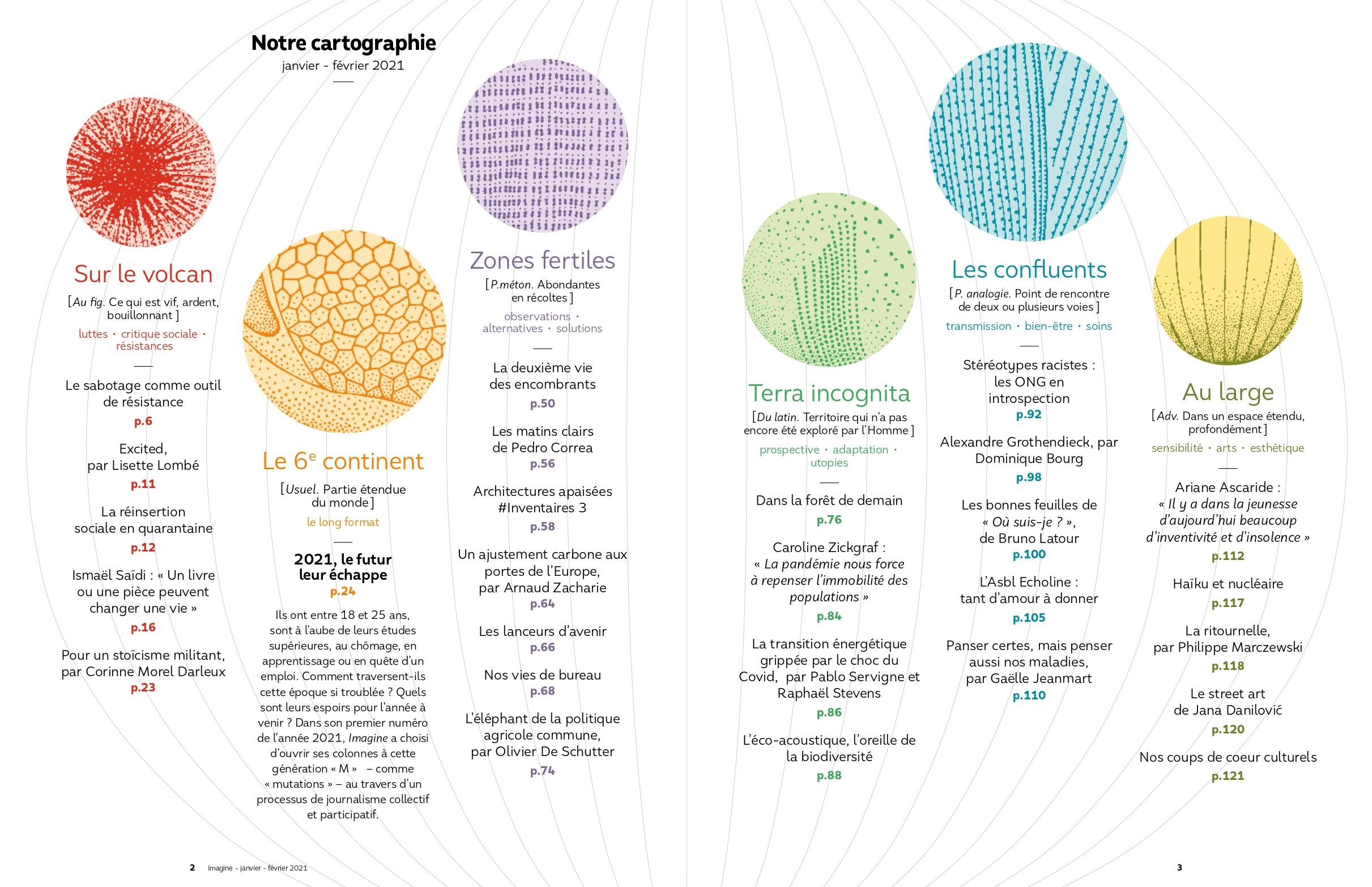 Description des six territoires d'Imagine
