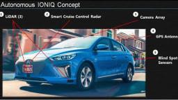 2016 Hyundai Ioniq - Autonomous Concept