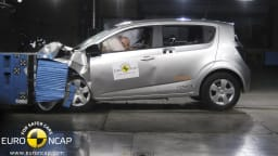 Euro NCAP: 5 Star Safety For Barina, i40, Golf Cabriolet, Jetta And More