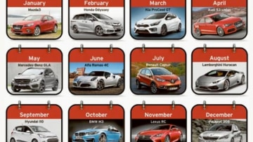 Cars of 2014