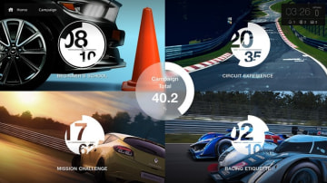 The game will offer drivers a variety of ways to improve their skills.