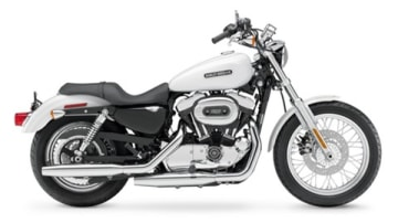 Harley-Davidson Looks to the Future