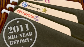 How does your favourite brand fare in Drive's half-year report card?