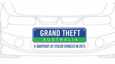 Grand Theft Australia: New Report Lists Our Most Stolen Cars In 2013