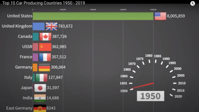 Video shows epic rise of Chinese automotive manufacturing