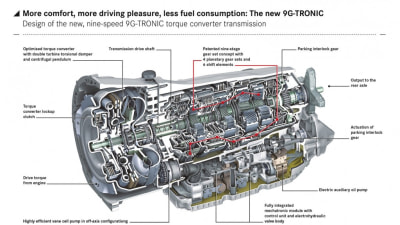 Mercedes-Benz Details New 9G-Tronic Automatic Transmission