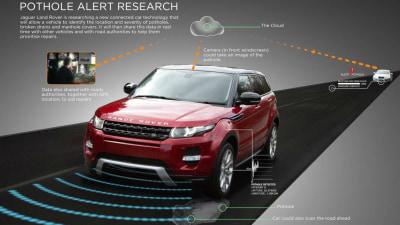Pothole Alert: Jaguar Land Rover's New Warning System