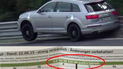 Audi SQ7: 320kW Hi-Po V8  SUV On The Way
