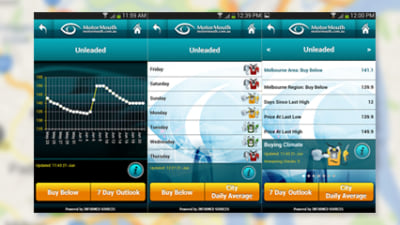 Fuel Price Tracking App Hits Australian iPhone And Android Markets