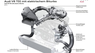 Audi Developing 'Electric Biturbo' Engine