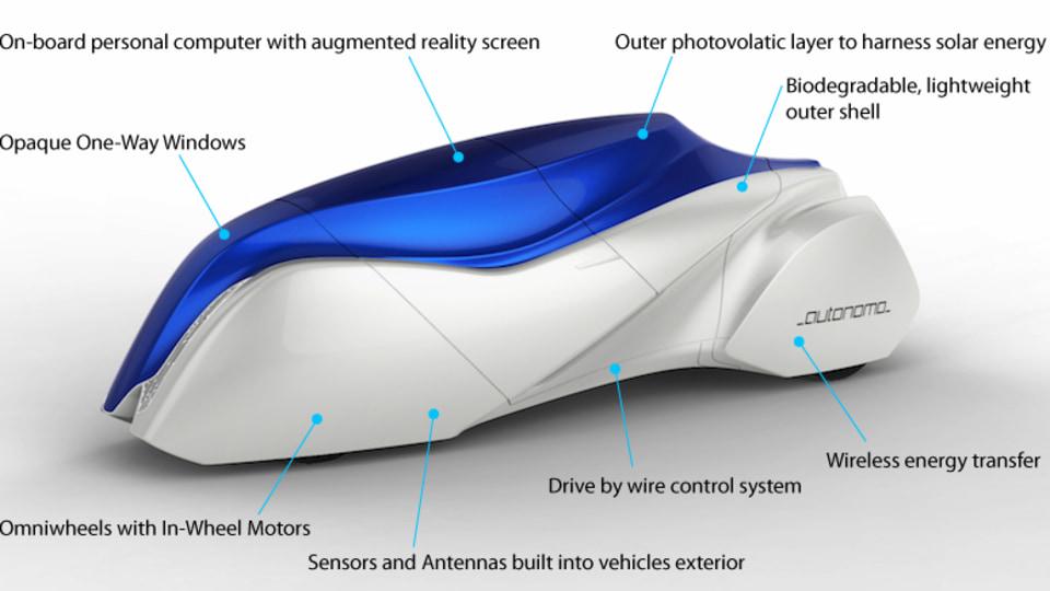 autonomo_2030_concept_02