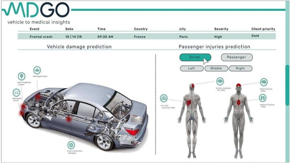 Hyundai developing injury-diagnosing AI technology