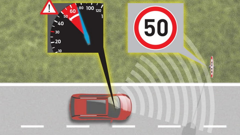 Ford Intelligent Speed Limiter Aims To End Speeding Fines: Video