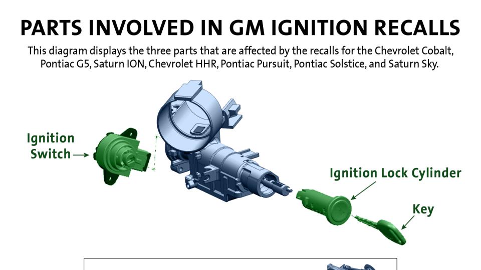 2014_general_motors_ignition_recall_02