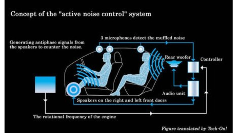 Toyota to fit Active Noise Cancelling to Crown Hybrid