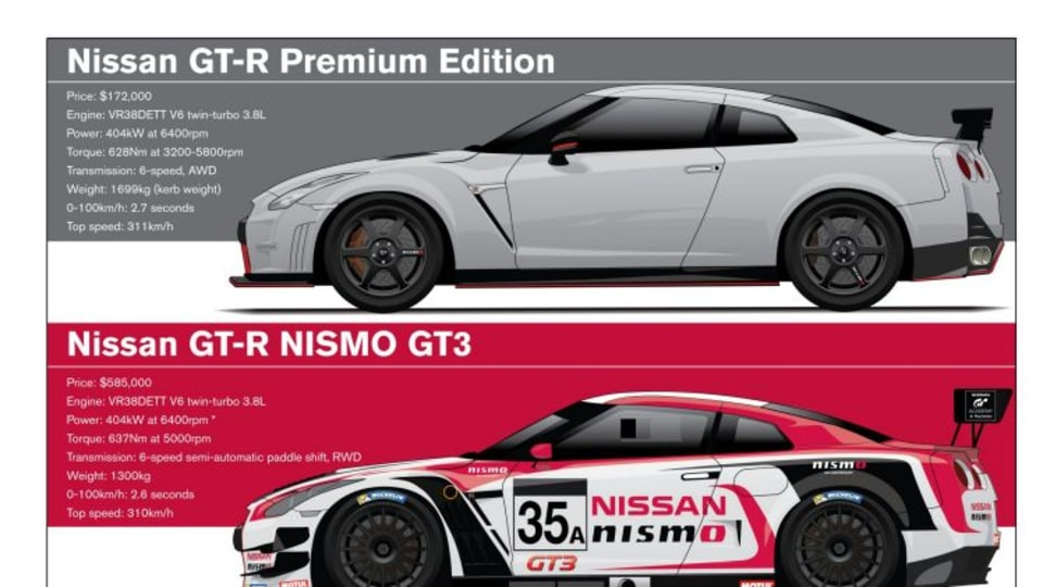 Nissan's GT-R GT3 race car compared to the GT-R Nismo road car
