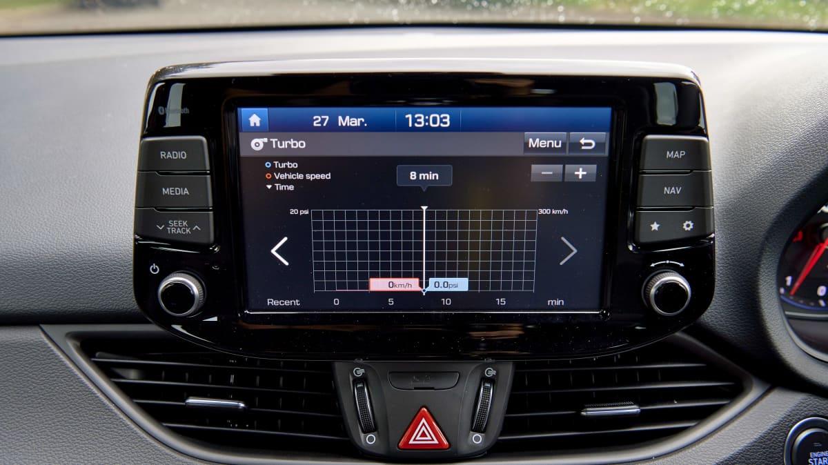 2019 Hyundai i30 Fastback N review-1