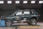 2021 Genesis GV80 SUV and Genesis G80 sedan score five stars for safety