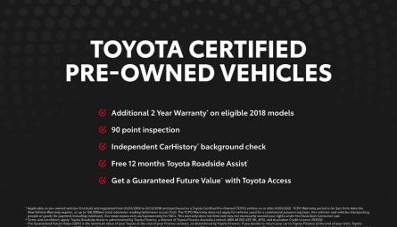 2020  Toyota RAV4 Gxl Wagon