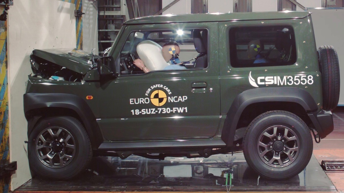 Suzuki Jimny gets 3-star ANCAP