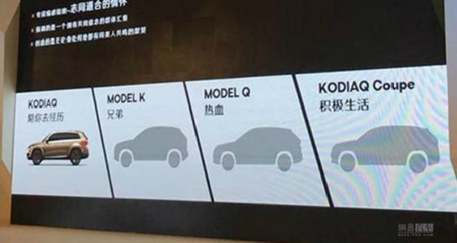 Skoda To launch Four New SUVs For China