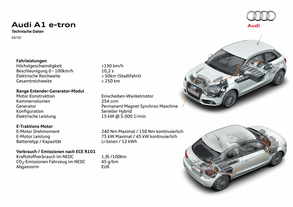 2011_audi_a1_e_tron_concept_15