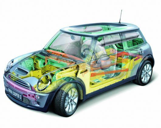 BMW-PSA Platform Sharing Agreement Under Consideration: Report