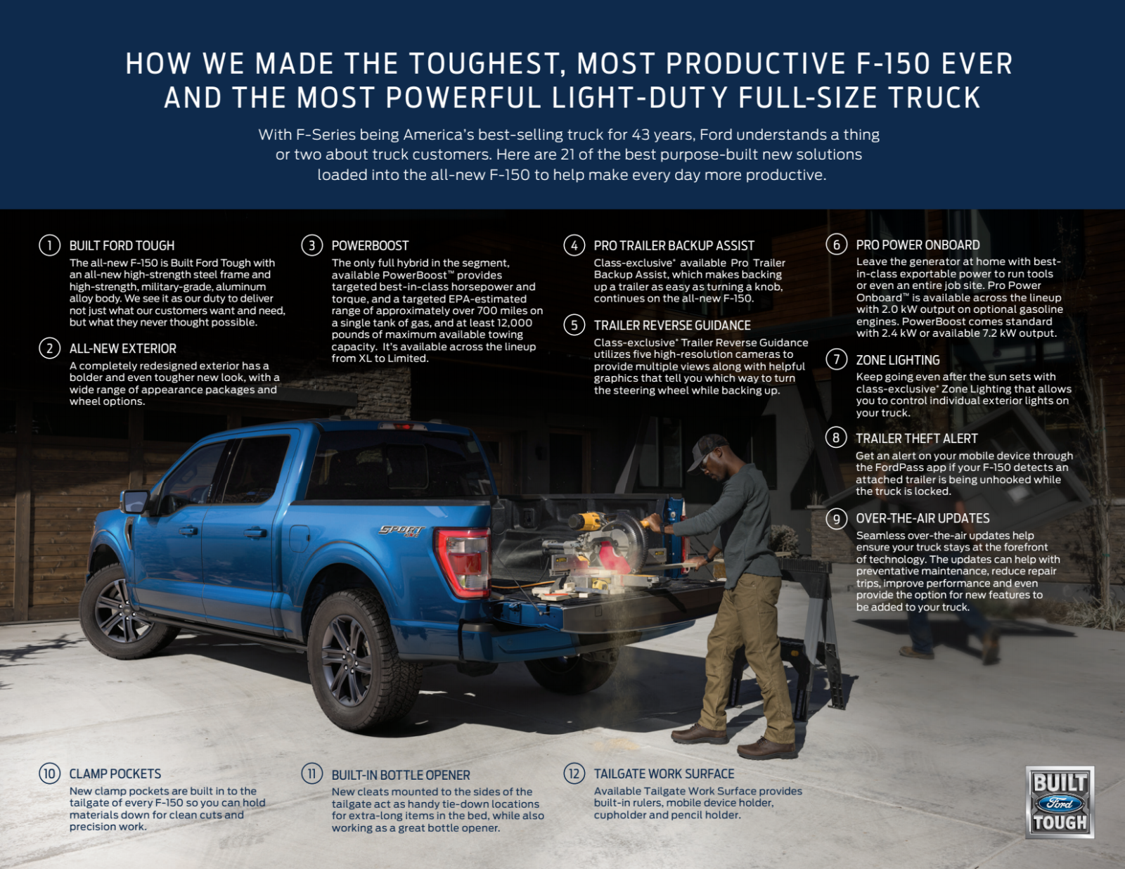 "2021 Ford F-150 ""Tough as Nails"""