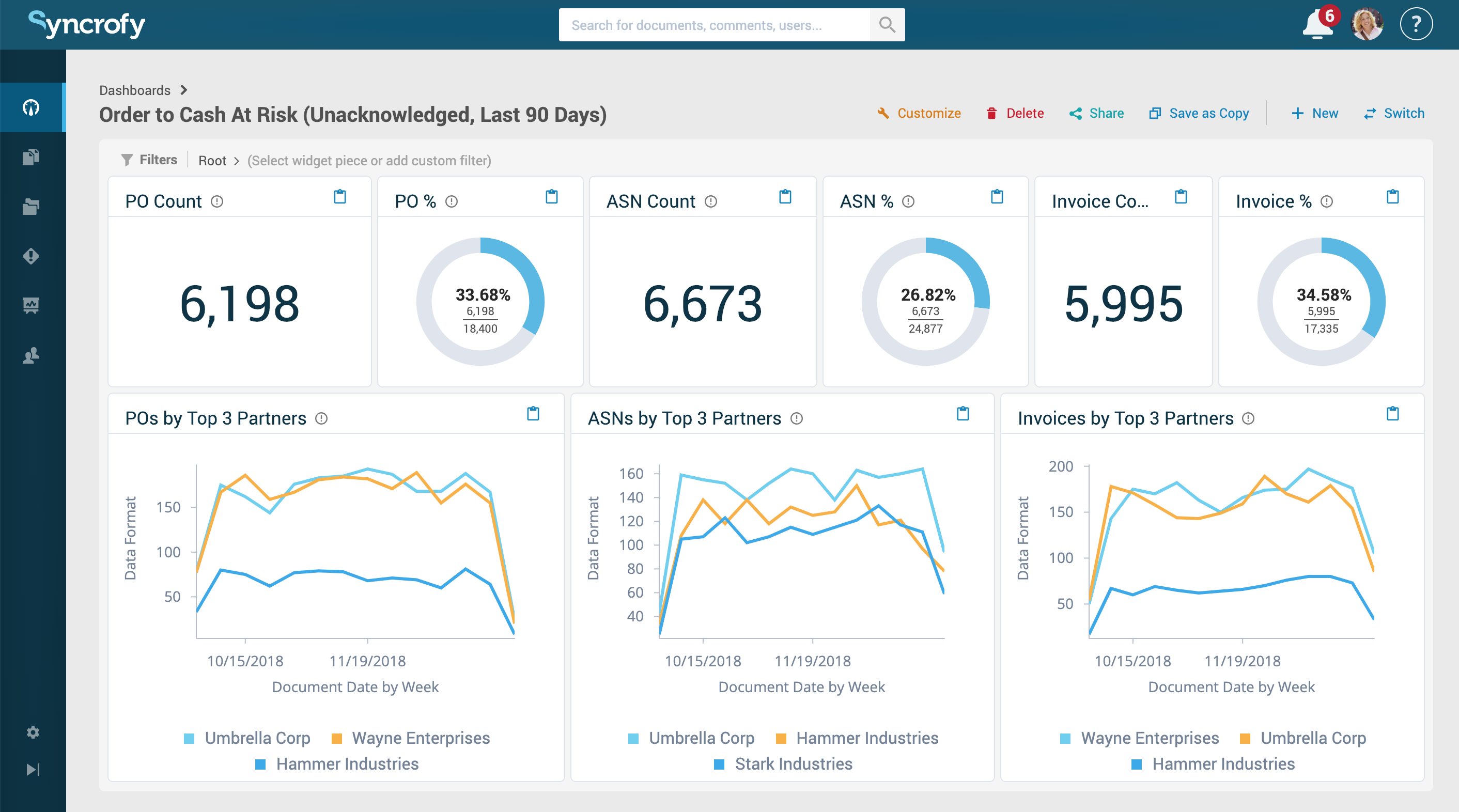 Syncrofy Help   Dashboards