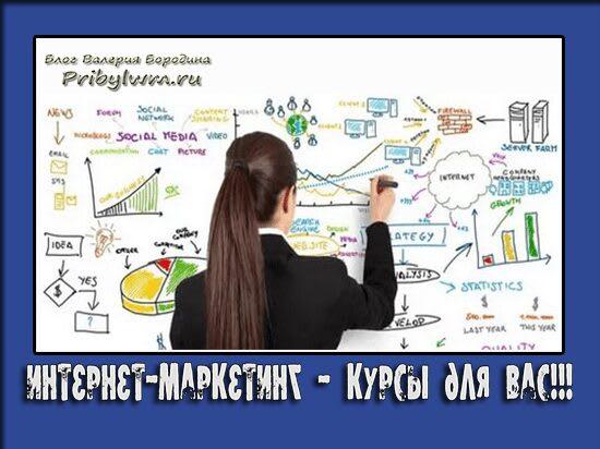 интернет-маркетинга