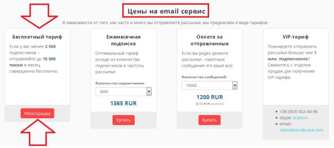 цены на емайл сервис