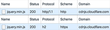 Note the values of the protocol and scheme columns.