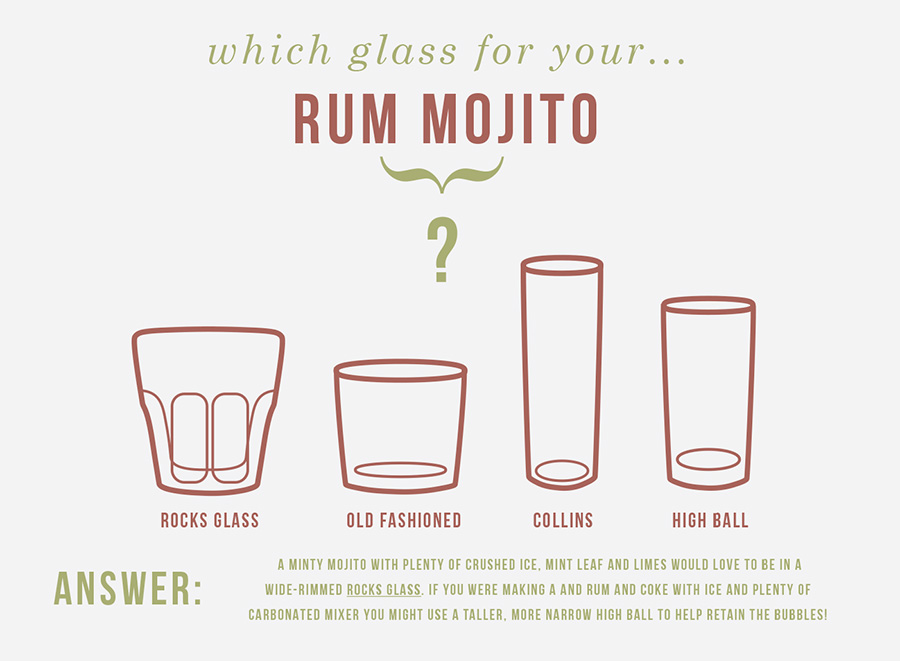 03-blog-MOJITO GLASSES image-900x604