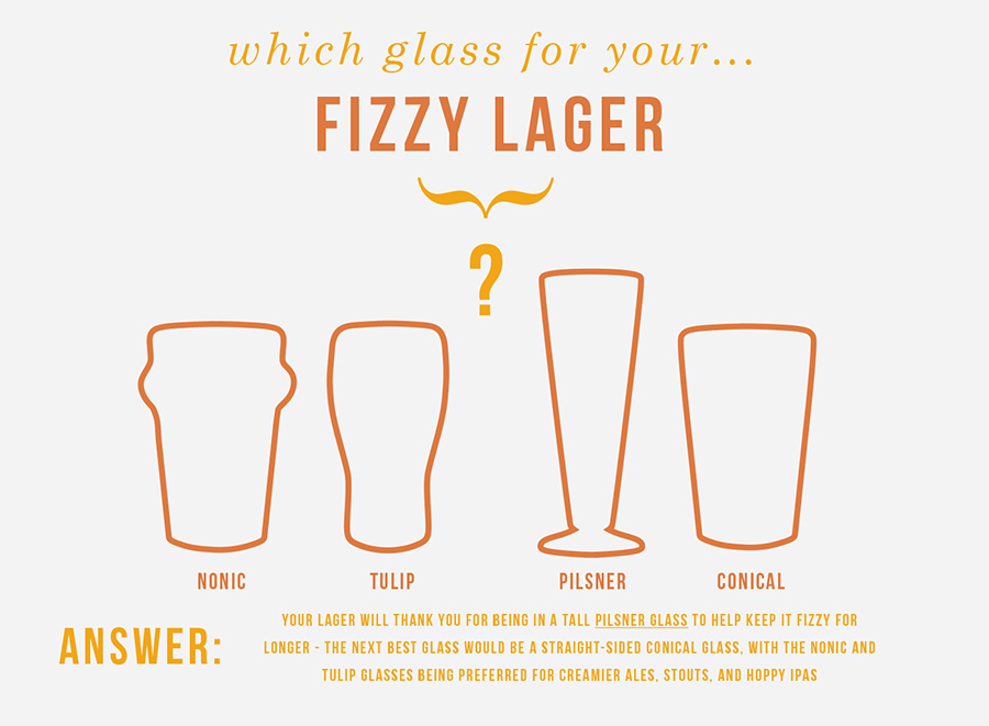 03-blog-LAGER GLASSES image-900x604
