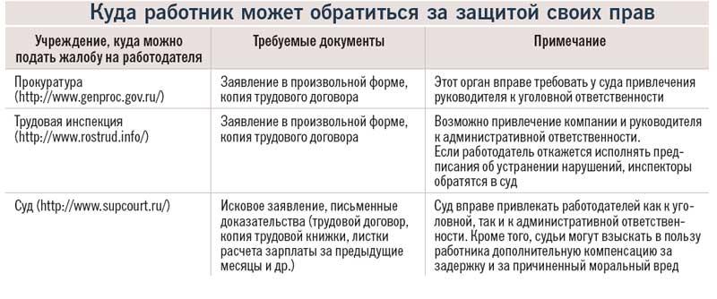 Куда жаловаться по задержке заработной платы и отпускных в хакасии